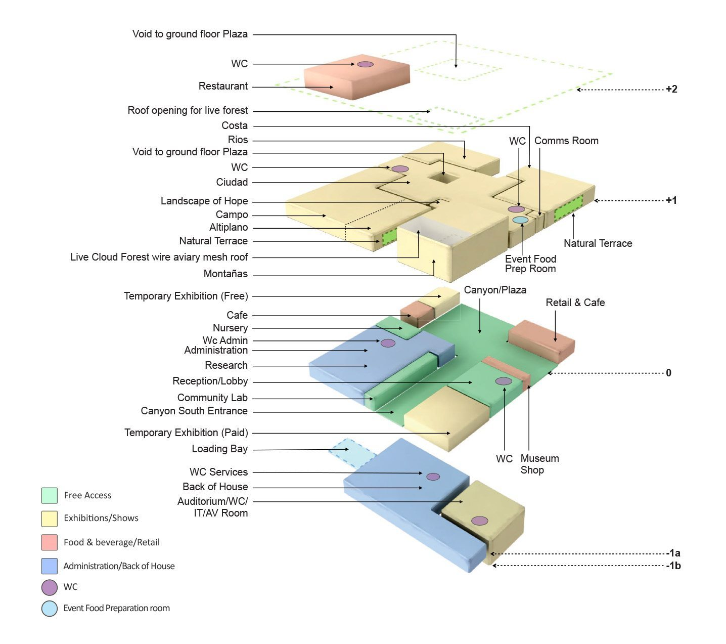 Architects practice